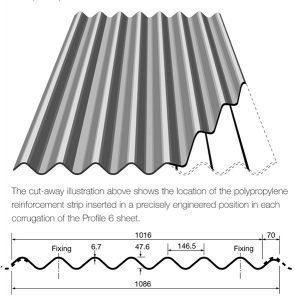 Corrugated Fiber Cement Boards - Foundry Service & Supplies